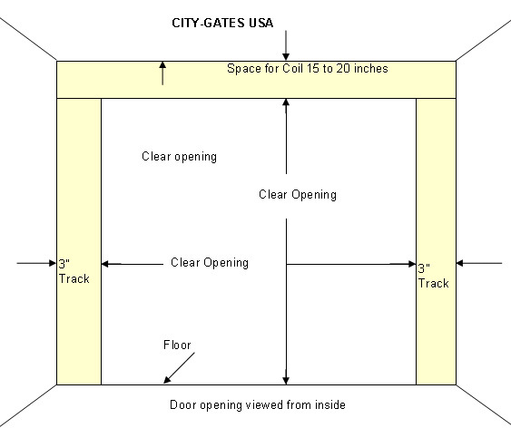 Coiling Door Measurement Guide | City Cates USA